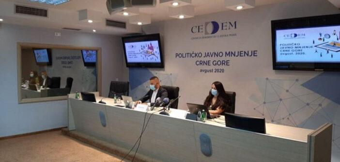 """CEDEM: Lista Shqiptare """"KOHA ËSHTË TANI"""" fituese absolute e votave shqiptare"""